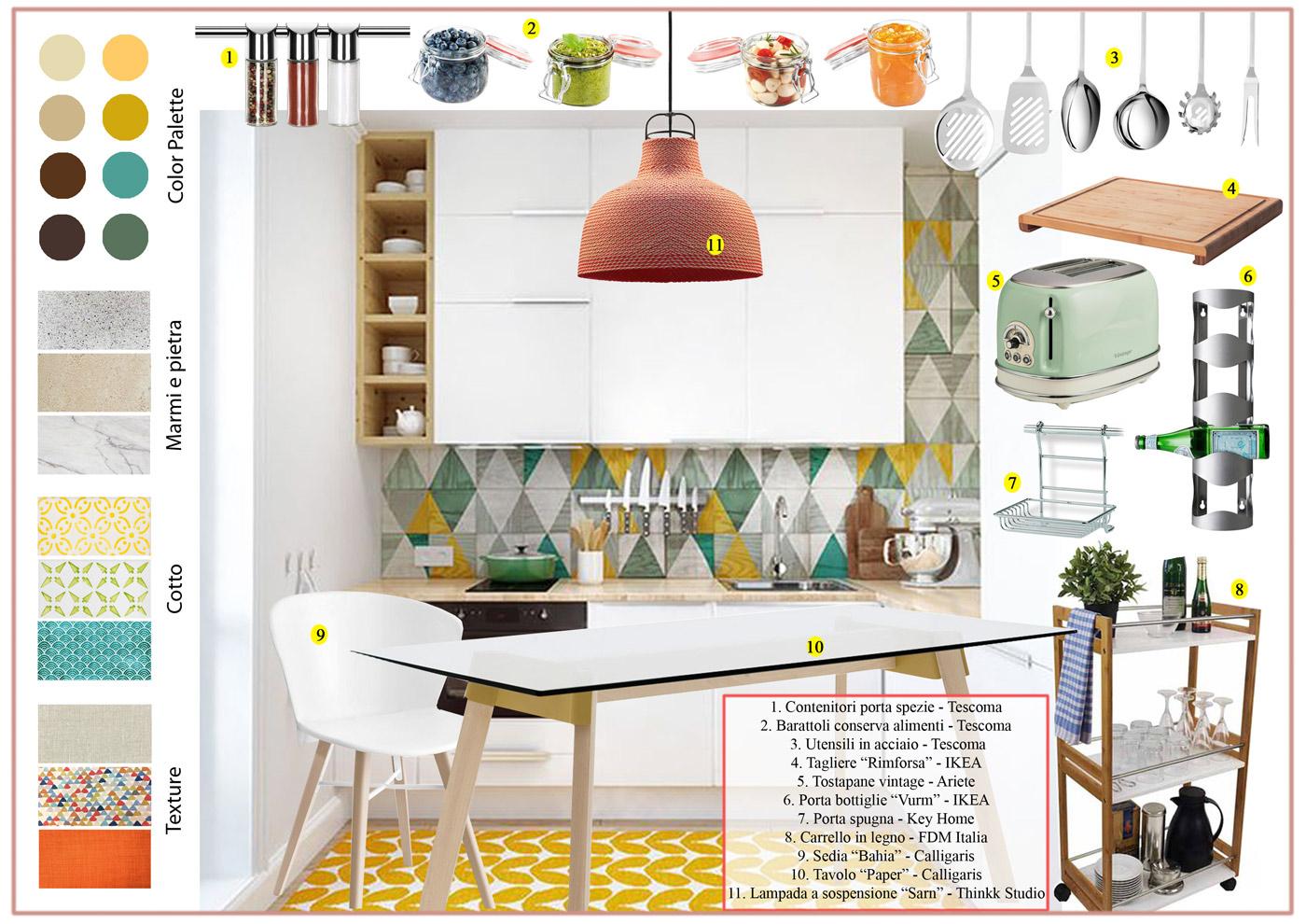 Moodboard cucina for Archweb cucina