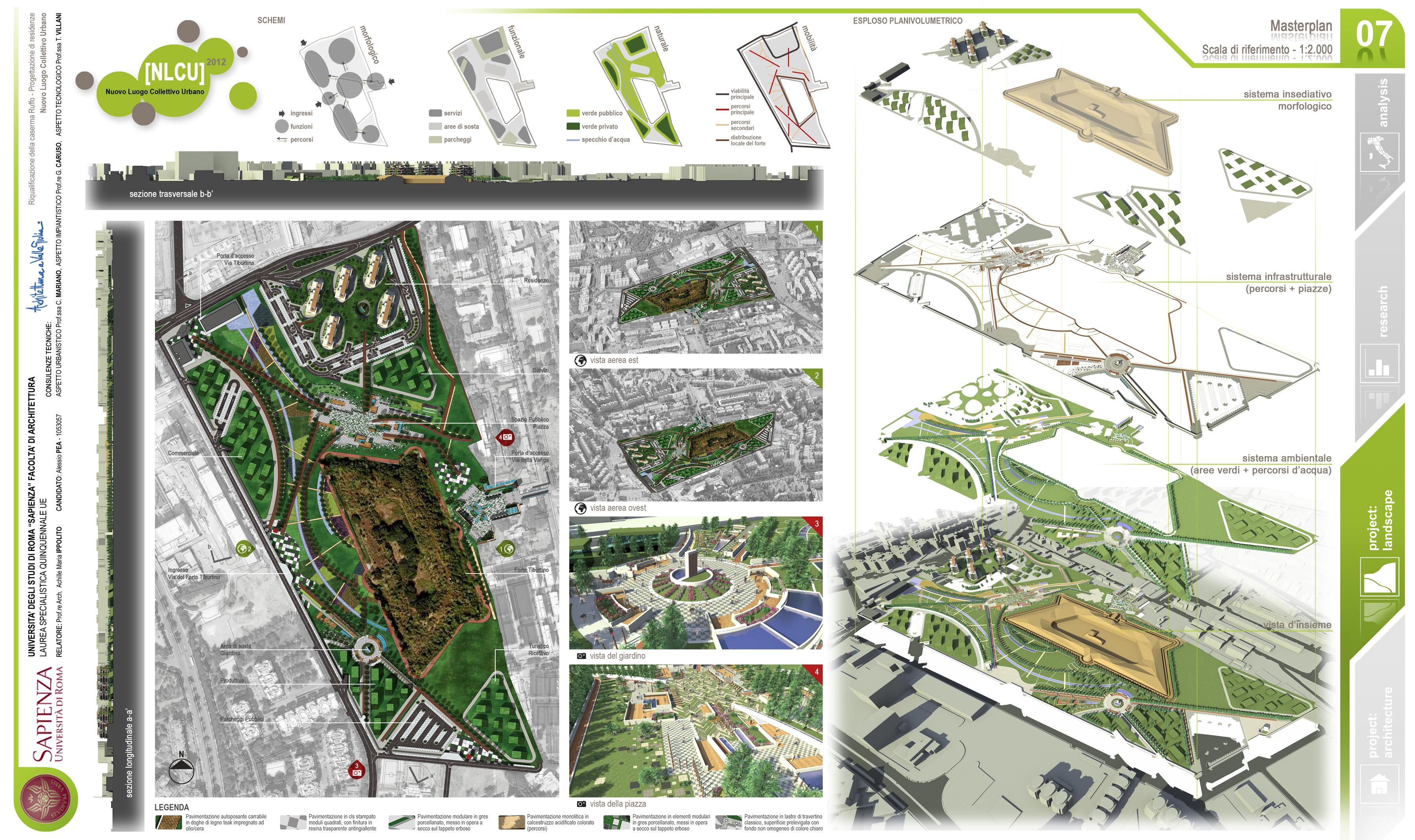 Tesi di laurea in architettura di alessio pea for Progettazione di architettura online