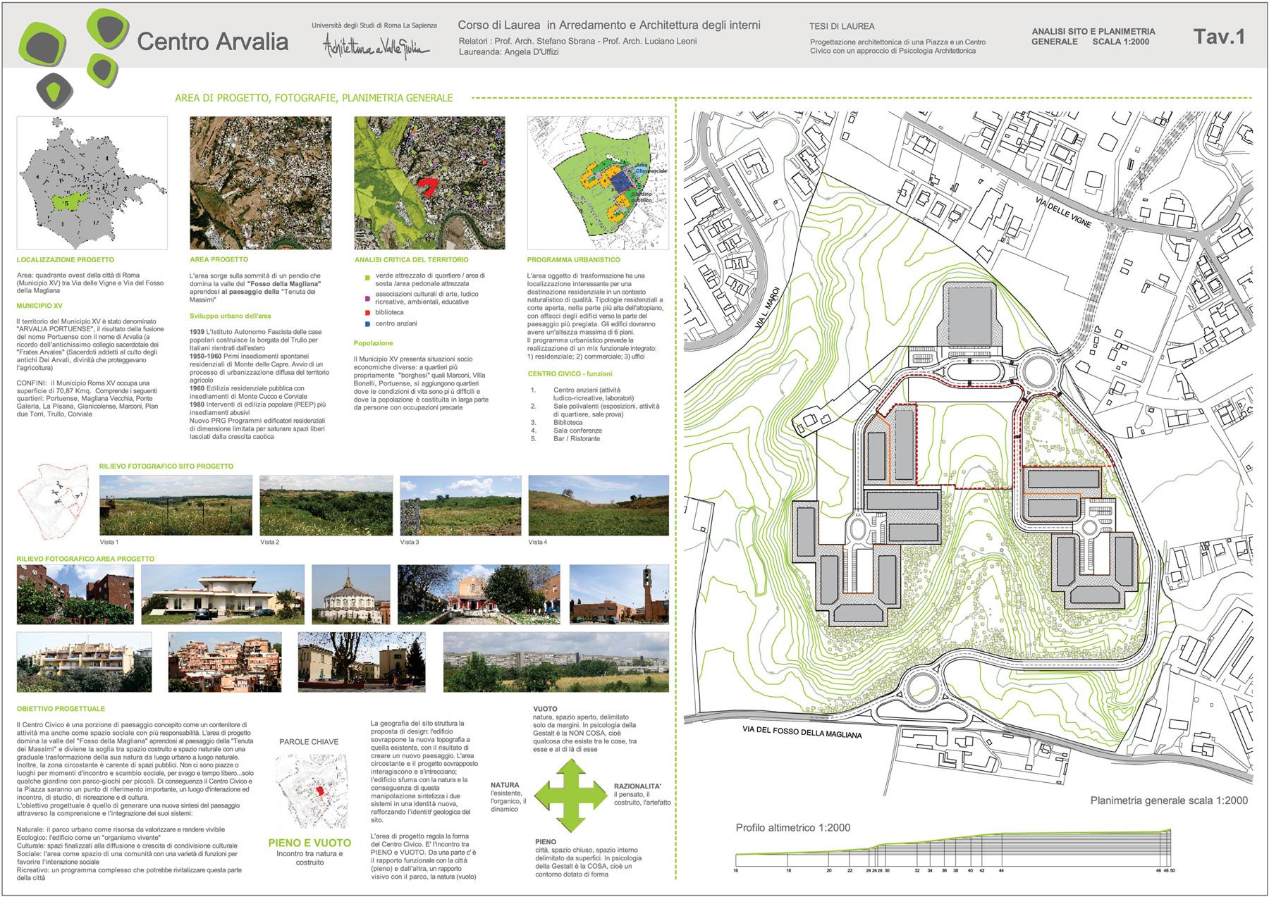Tesi di laurea di angela d 39 uffizi - Tavole di concorso architettura ...