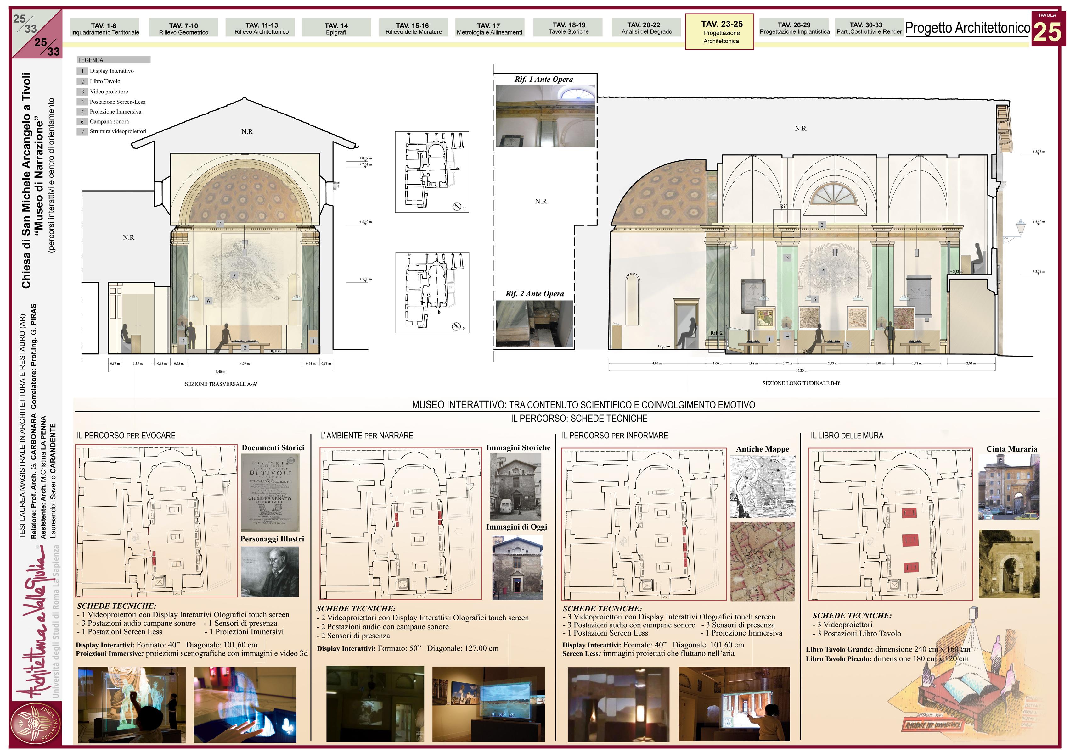 Tesi di laurea in architettura di s carandente e s ciotti for Disegno di architettura online
