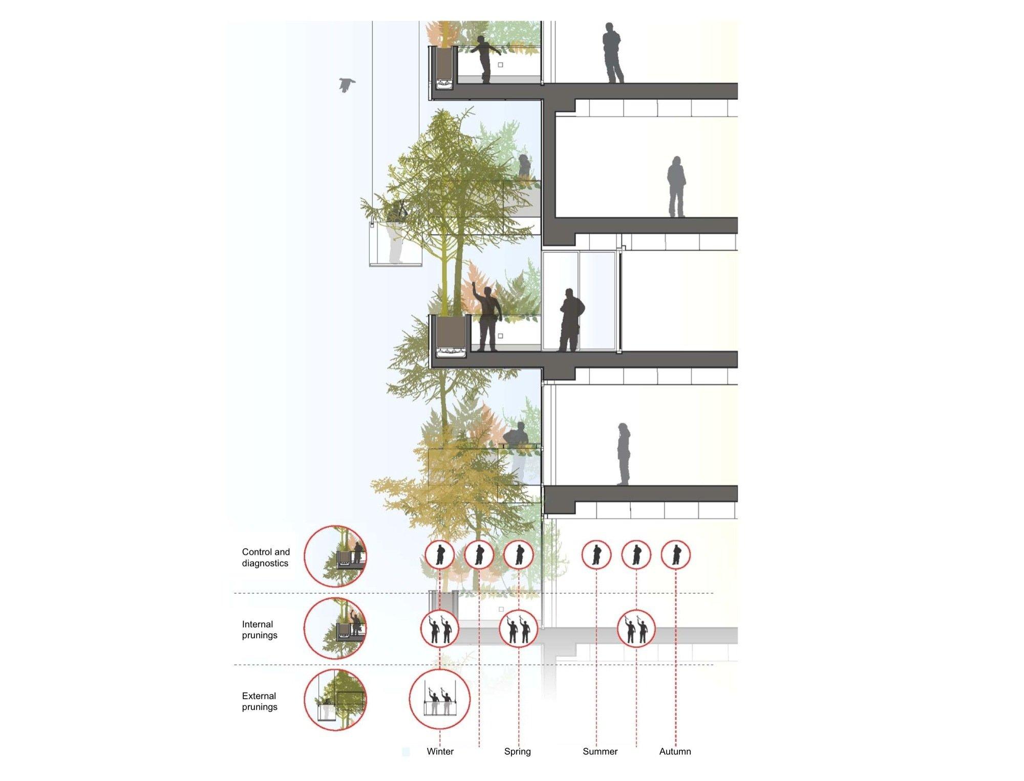 scheme. Black Bedroom Furniture Sets. Home Design Ideas