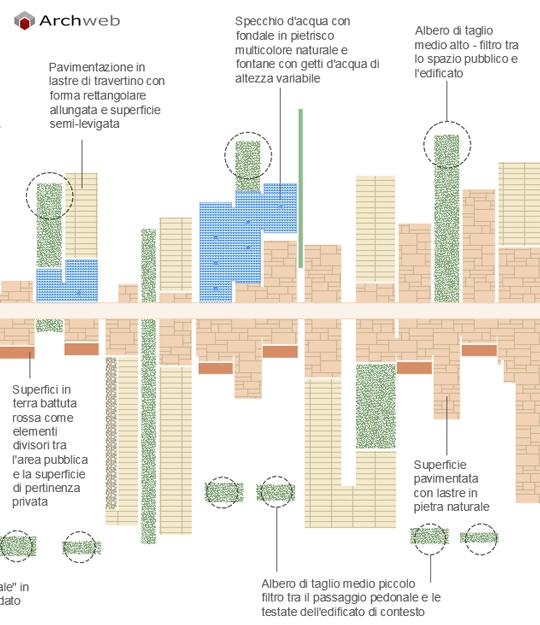 Paving urban urban squares drawings for Arredo ufficio dwg