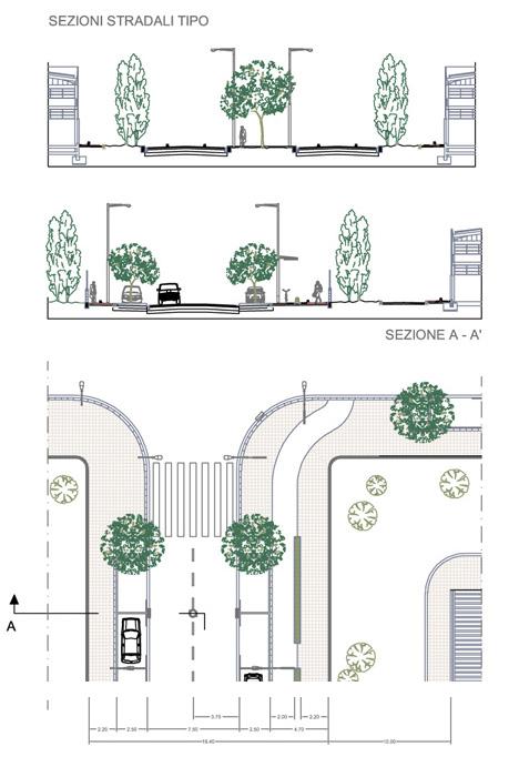 Sezioni stradali sezioni urbane dwg sezioni strade for Muretto recinzione dwg
