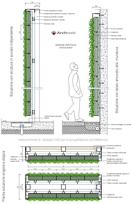 Giardino verticale interno fai da te terminali antivento for Arredi esterni dwg