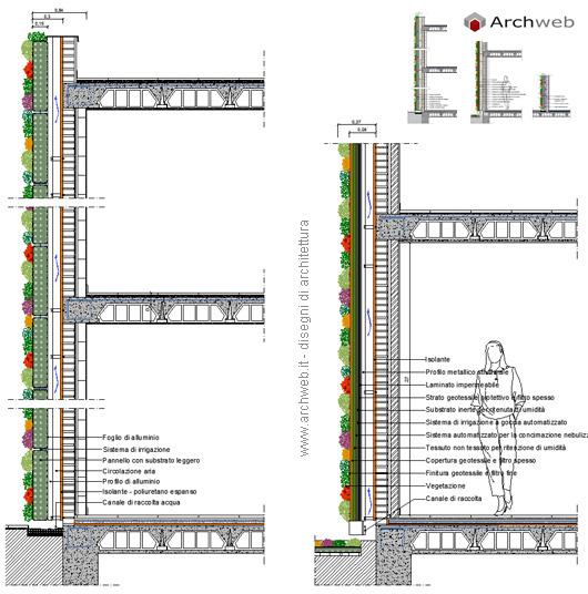Giardini verticali su muratura - disegni dwg