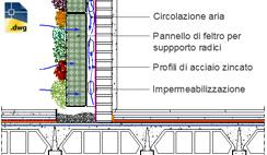 Pareti ventilate dwg facciata ventilata for Parete attrezzata dwg