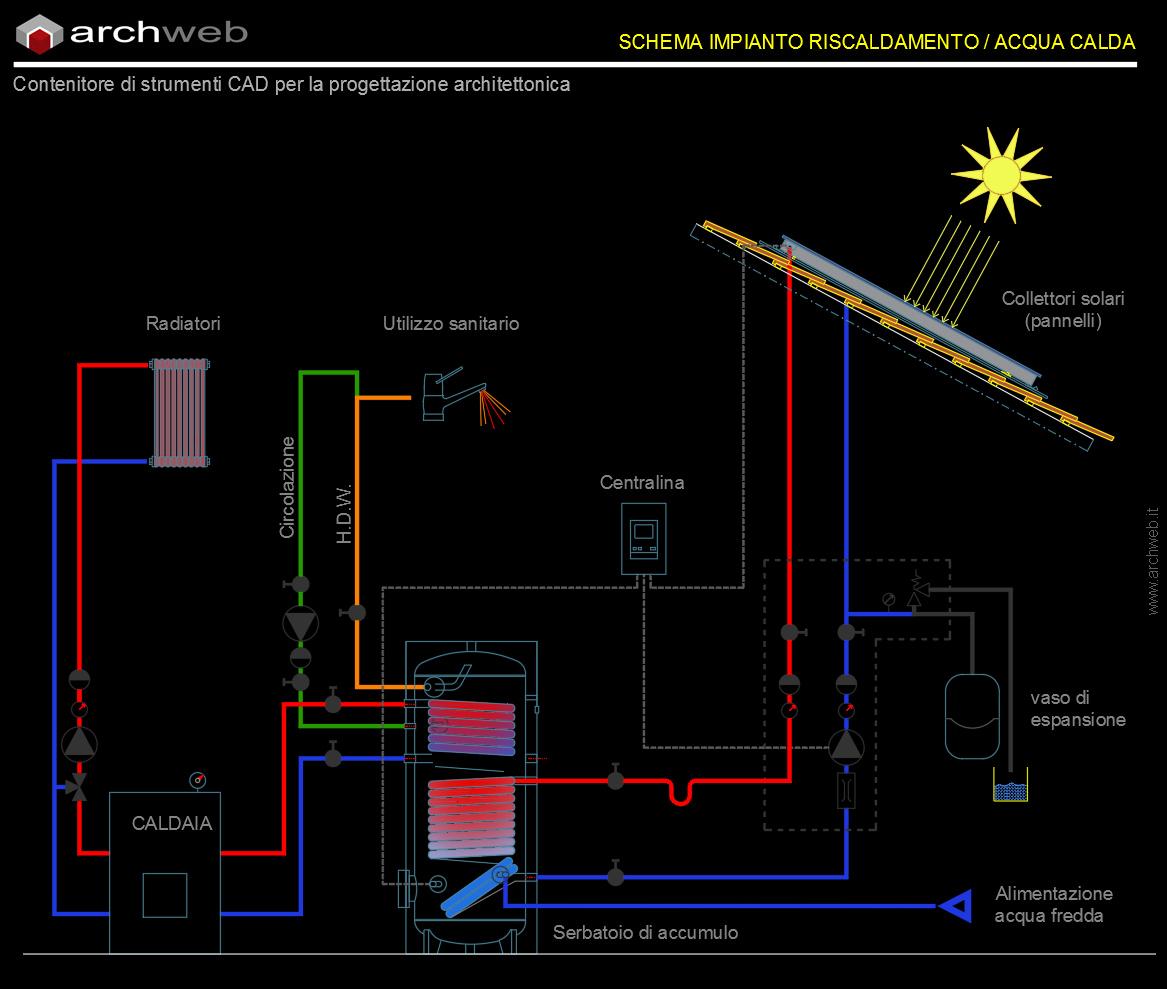 Impianto termico autocad dwg for Schema impianto gas dwg