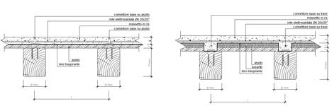 recupero solai in legno calcestruzzo dettagli tecnaria