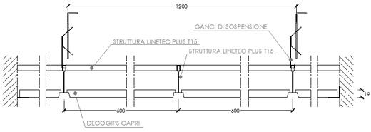 Faretti Controsoffitto Dwg ~ Ispirazione design casa