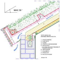 Giardino disegno Tetto : giardini pensili dwg - roof garden dwg