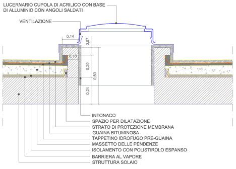 Lucernari 3 Skylight Dwg
