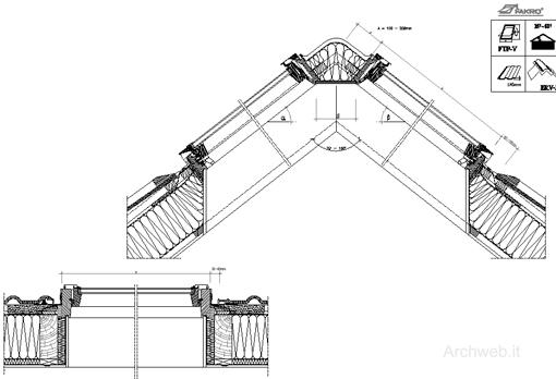 Lucernari 2 for Dettagli di incorniciatura del tetto di gambrel
