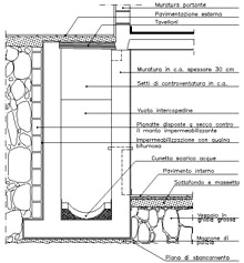 Sezioni a bocca di lupo dwg for Piani di fondazione del garage