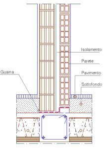 Murature in laterizio tamponature esterne - Forati portanti ...