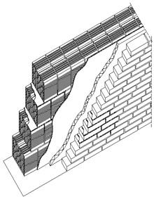 Muro In Tufo Dwg.Murature In Laterizio Tamponature Esterne