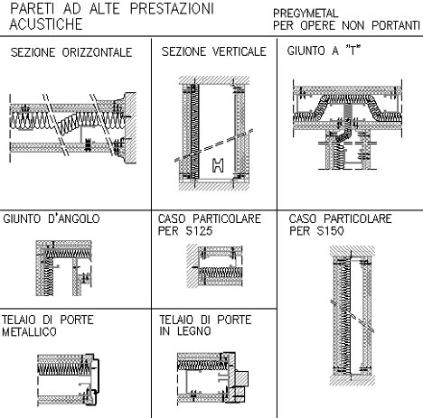 Pareti mobili divisorie insonorizzate  My-Rome...