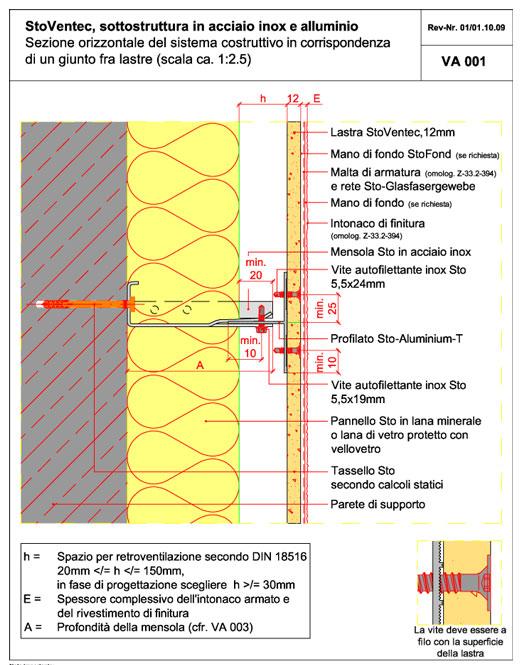 Sistema di facciata ventilata stoventec dwg for Pareti particolari pietra
