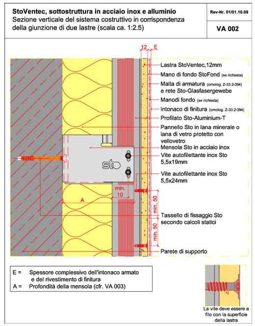 Sistema di facciata ventilata StoVentec dwg