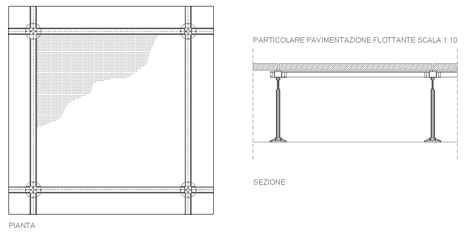 Mobili lavelli pavimento flottante dwg - Pavimento flottante esterno ...