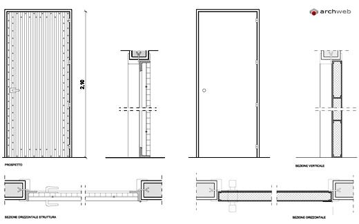 Porta blindata dwg pannelli termoisolanti for Porte 3d dwg