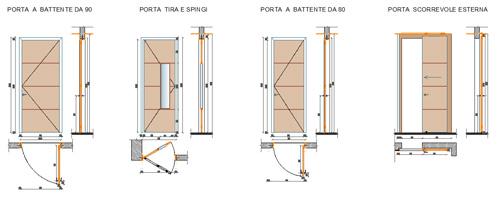 Porte interne complete for Porte archweb