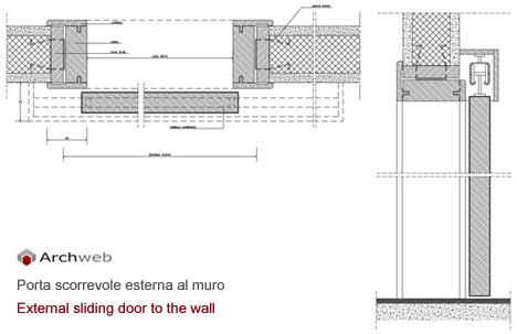 Porte scorrevoli e automatiche dwg for Finestra esterna scorrevole