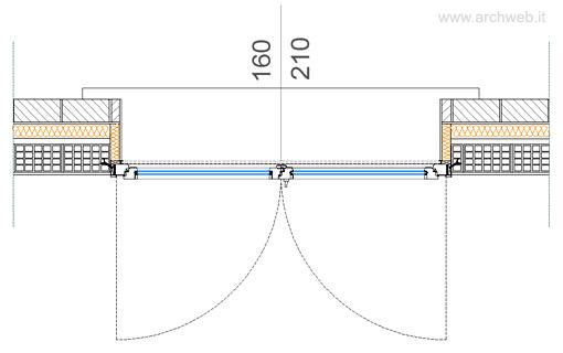Porte trasparenti porte cristallo dwg for Porte 3d dwg