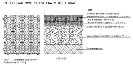 Prato Strutturale Prato Carrabile Dwg