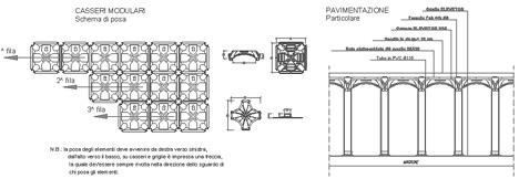 Pannello bugnato per riscaldamento pavimento case con for Termosifone dwg