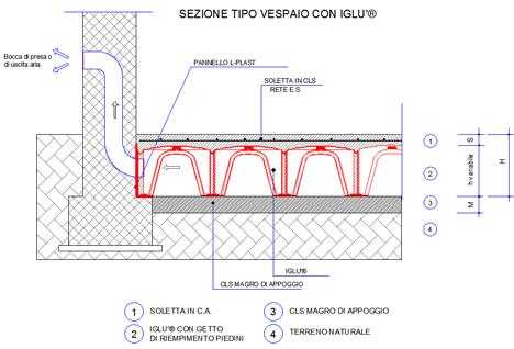 Mobili lavelli fondazioni e primo solaio con igloo dwg for Igloo edilizia prezzi