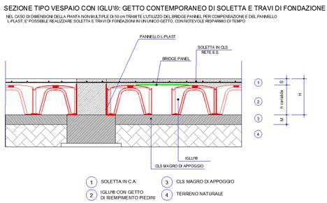 Solaio tipo iglu 39 solaio a casseri a perdere iglu 39 for Pianta del pavimento con dimensioni