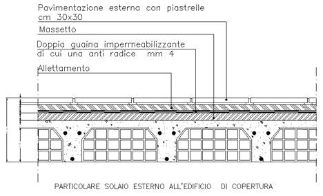 Solai in latero cemento dwg for Disegni di blocchi di cemento casa