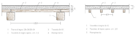 Solaio legno lamellare dwg terminali antivento per stufe for Solaio a sbalzo dwg