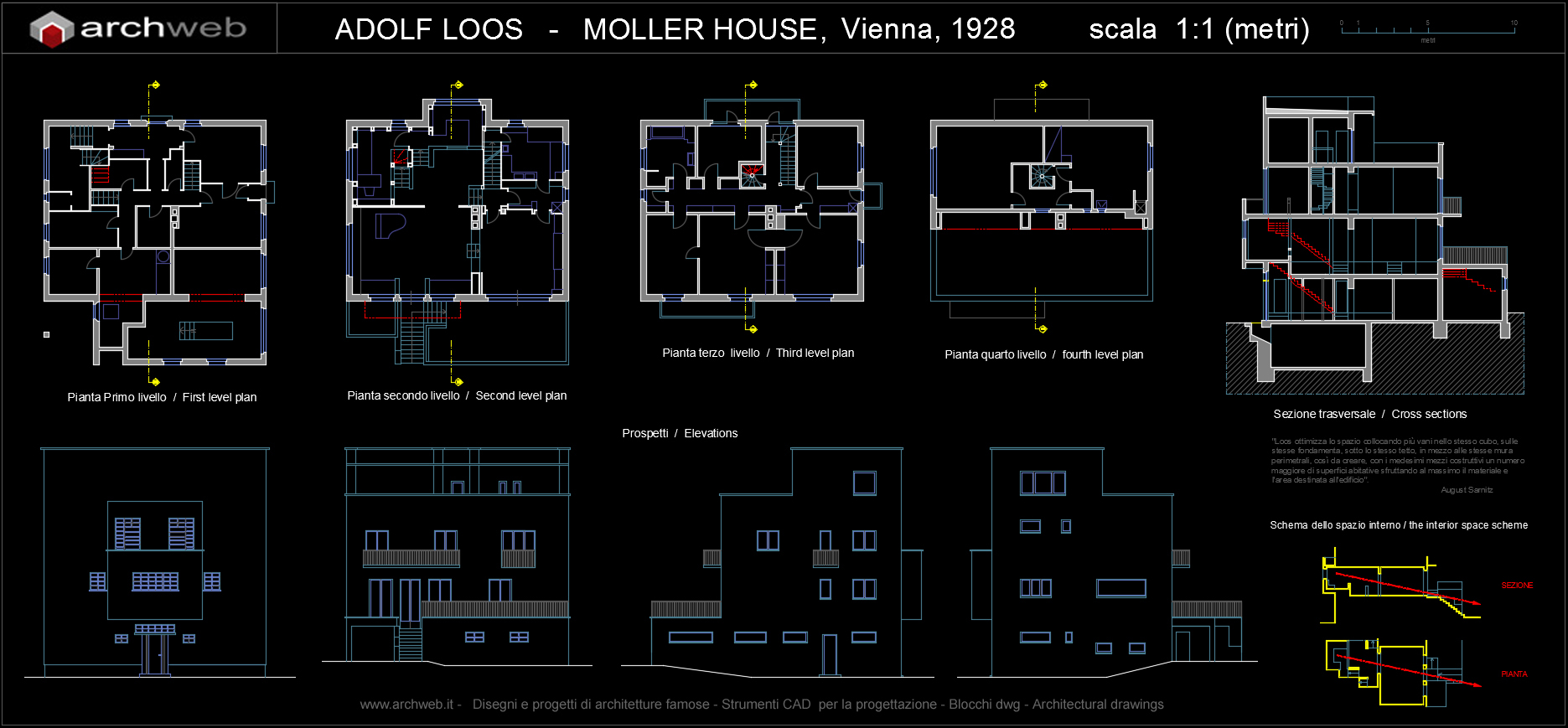 Moller house autocad dwg for Autocad arredi