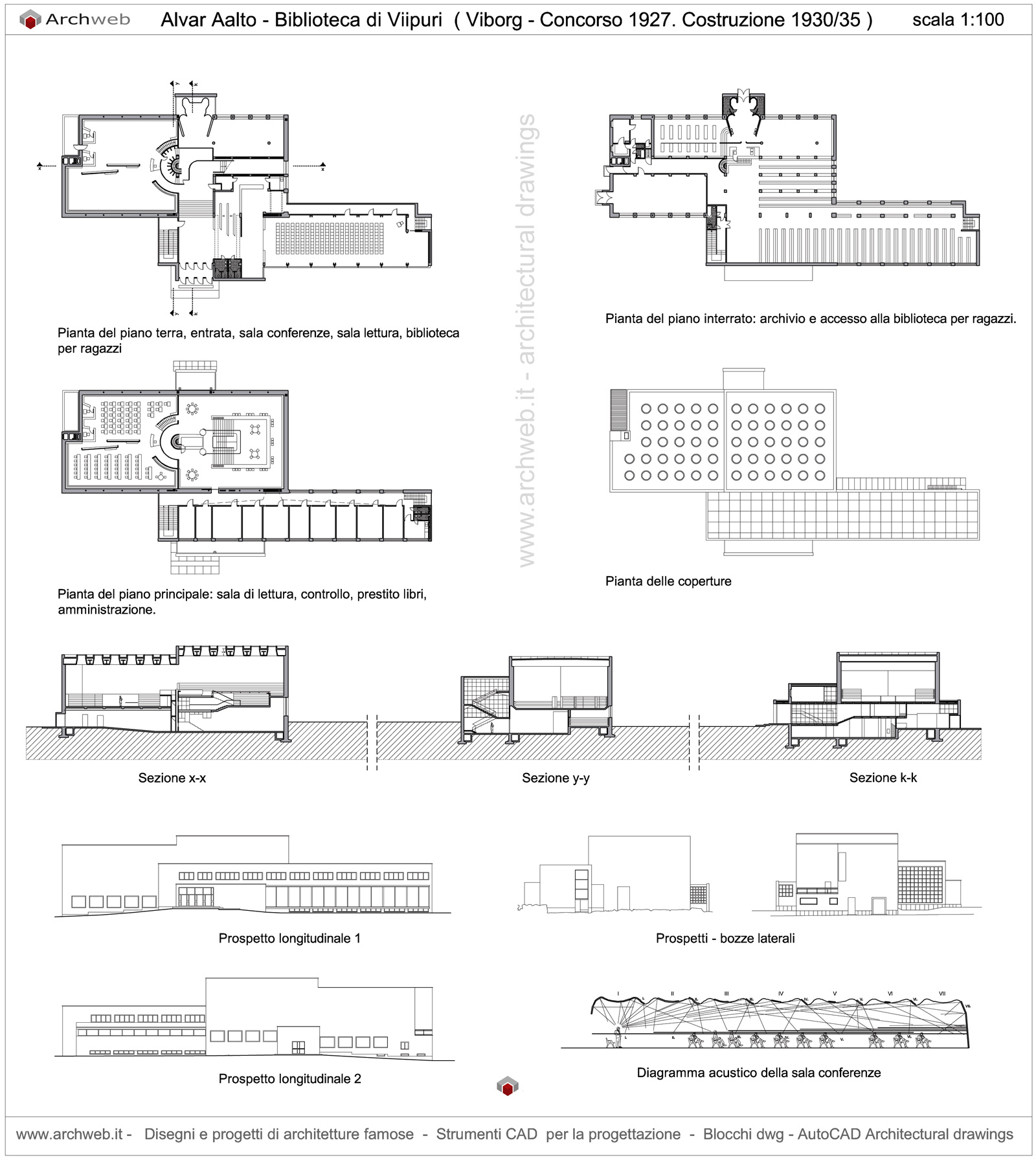 Escuela Ghana as well Id F 1230988 besides 2605366716 besides 503823d428ba0d599b001067 Ad Classics Muuratsalo Experimental House Alvar Aalto Photo as well Viipuri library drawings. on alvar aalto