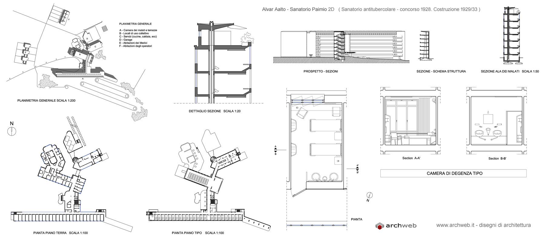 Sanatorio Paimio 2d Di Alvar Aalto Dwg