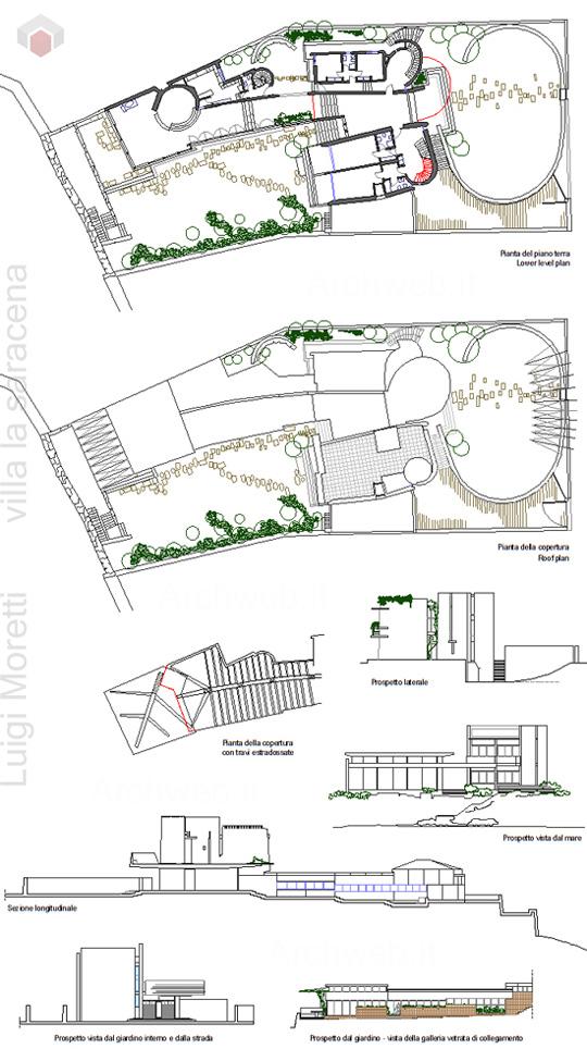 Design Sight Plan
