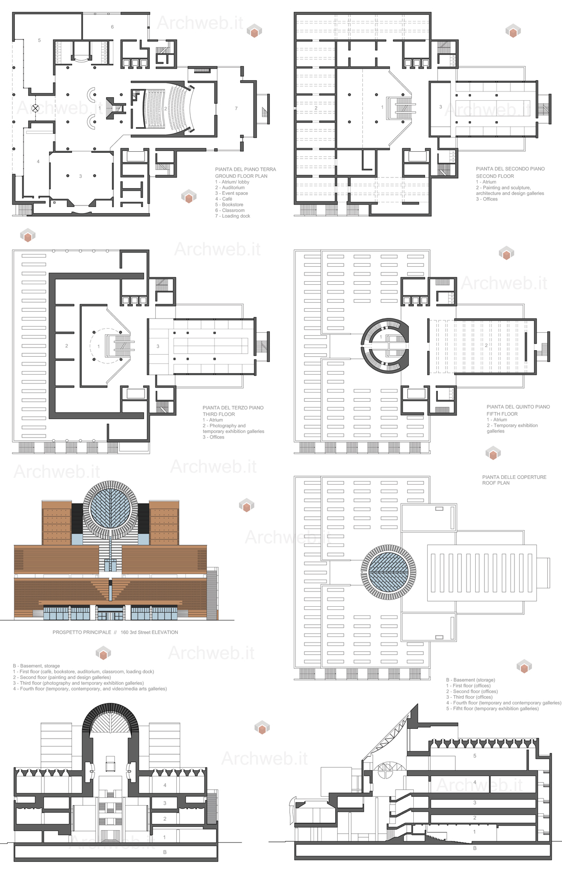 San francisco art museum dwg drawings for Moma arredi