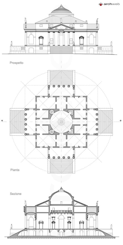 A palladio villa capra detta la rotonda dwg - Letto dwg prospetto ...