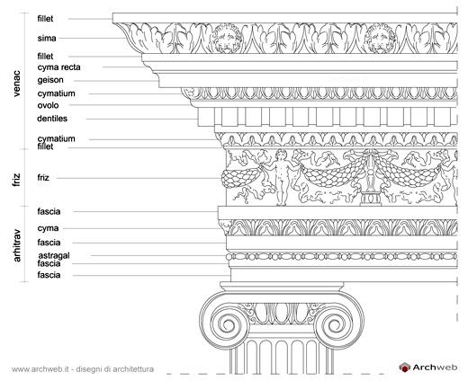 ordini architettonici colonne e capitelli disegni dwg