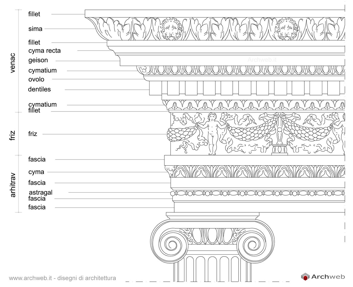 Ordini architettonici colonne e capitelli disegni dwg for Porte archweb