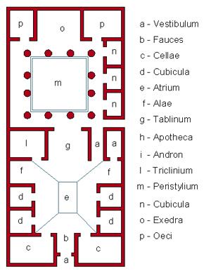 Casa pompeiana 2d for Disegnare la pianta del piano di casa