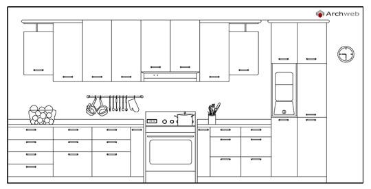 Cucine - prospetti e sezioni / Kitchen elevation