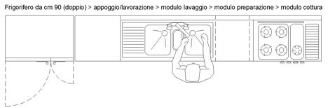 Cucine 2d disegni di cucine in dwg 1 - Dimensioni minime cucina bar ...