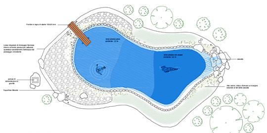 Garden Pools Dwg Drawings