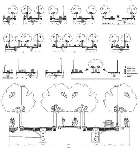 Sezioni stradali - Urban section - Guard-rail dwg
