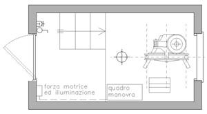 Ascensori dwg sezioni orizzontali for Porte archweb