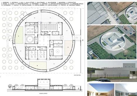 Asili nido di architetti famosi for Ville architetti famosi