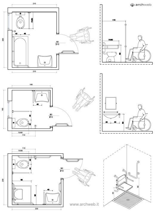 Bagni diversamente abili supporti sicurezza bagni - Normativa bagno disabili ...