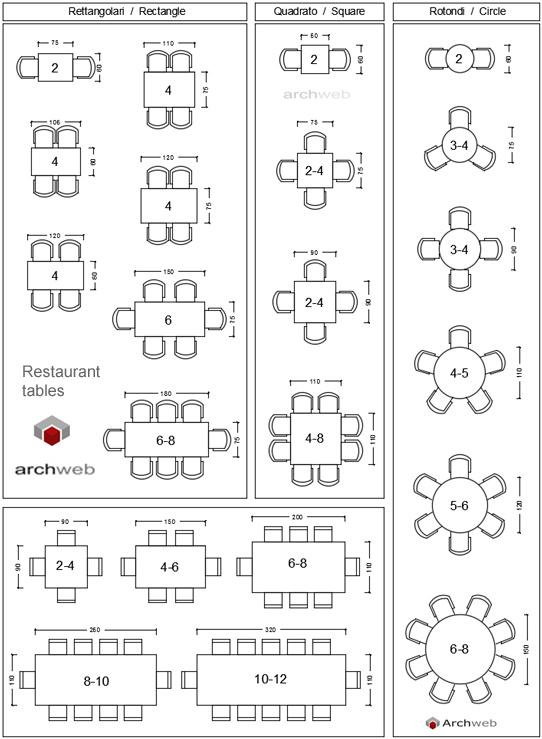Sala pranzo - tavoli per ristoranti